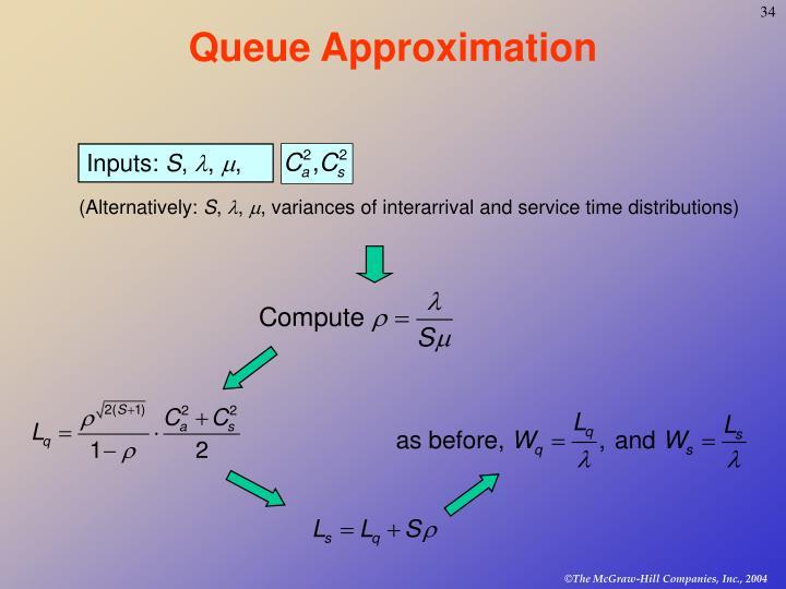 Queue Approximation