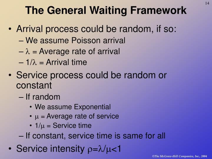 The General Waiting Framework