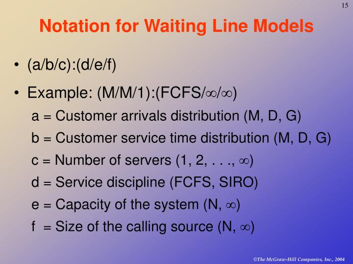 Notation for Waiting Line Models