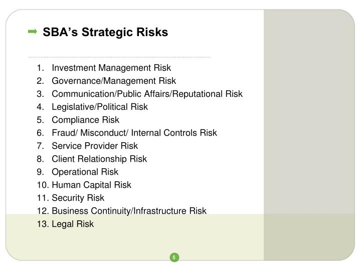 SBA's Strategic Risks