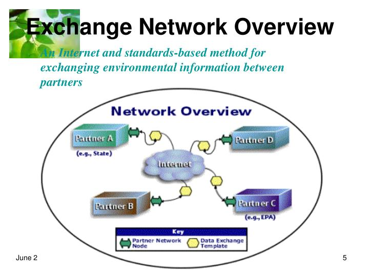 Exchange Network Overview