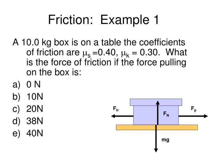 Friction:  Example 1