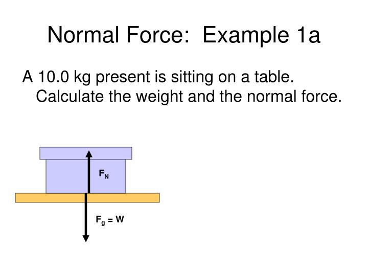 Normal Force:  Example 1a
