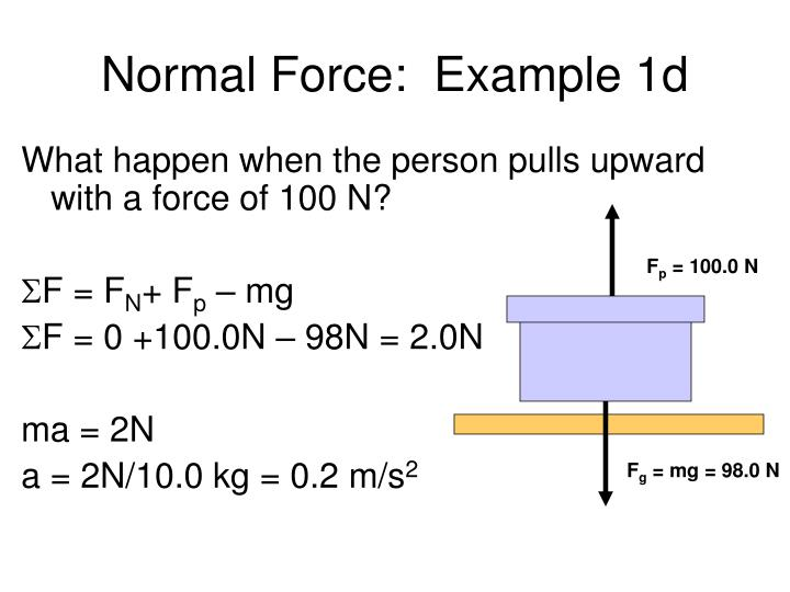 Normal Force:  Example 1d