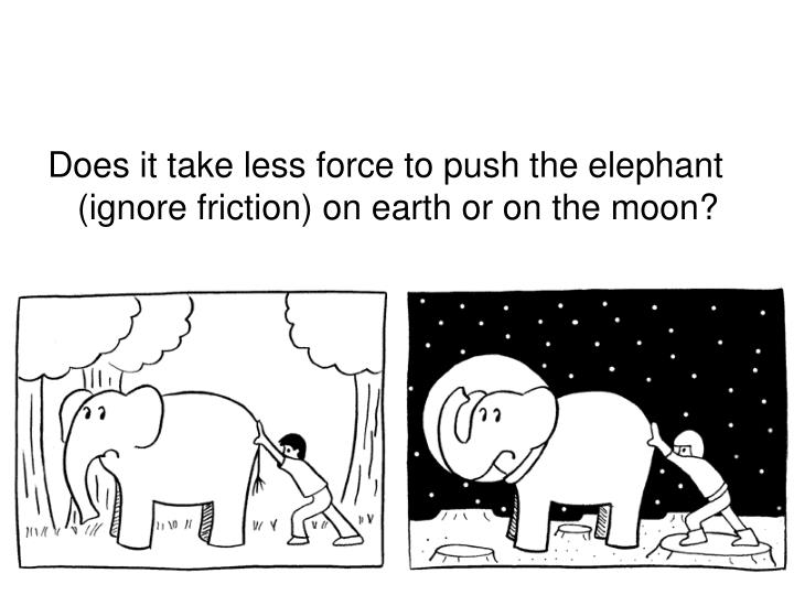 Does it take less force to push the elephant (ignore friction) on earth or on the moon?