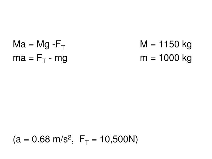 Ma = Mg -F