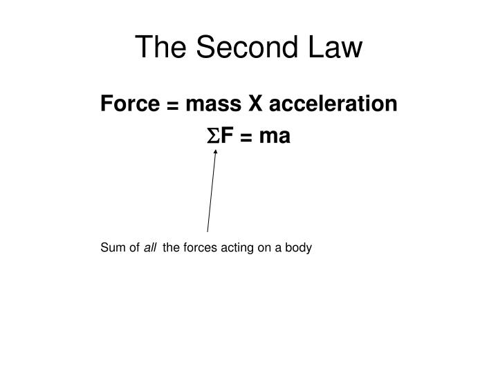 The Second Law