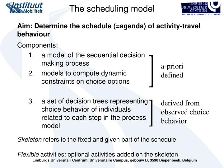 The scheduling model