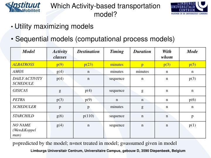 Which Activity-based transportation model?