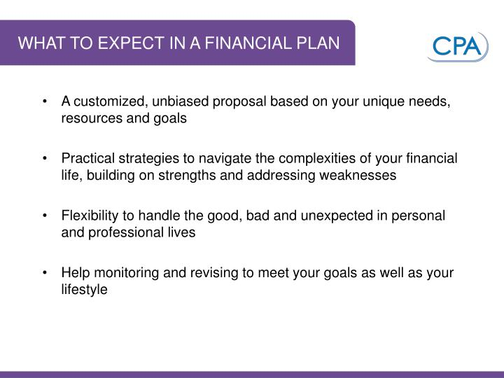 WHAT TO EXPECT IN A FINANCIAL PLAN