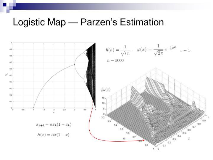 Logistic Map — Parzen's Estimation