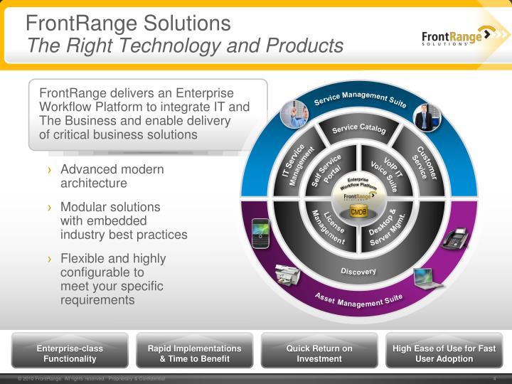 FrontRange Solutions