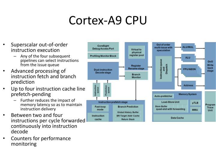 Cortex-A9 CPU