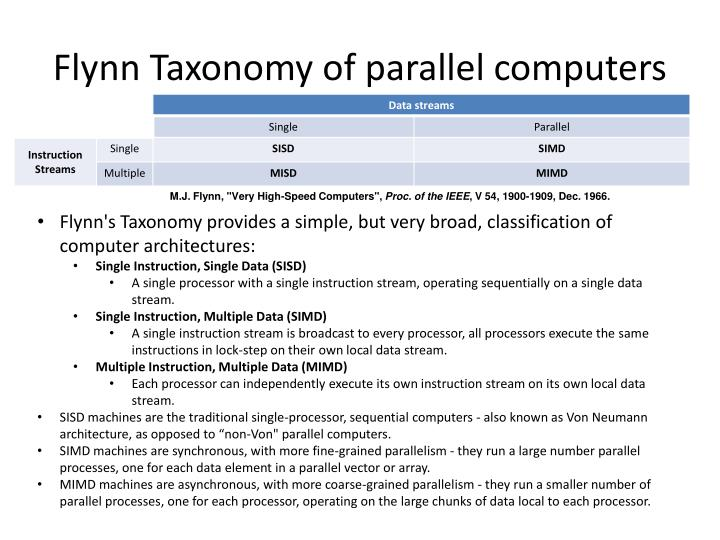 Flynn Taxonomy of parallel computers