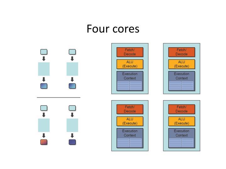 Four cores