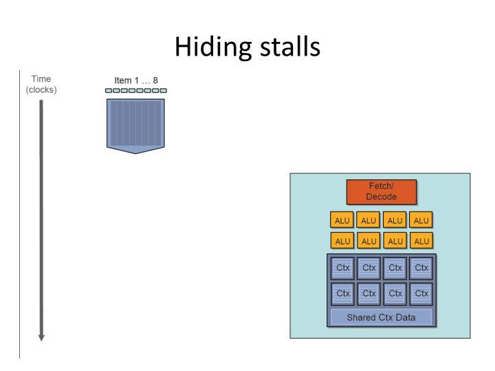 Hiding stalls