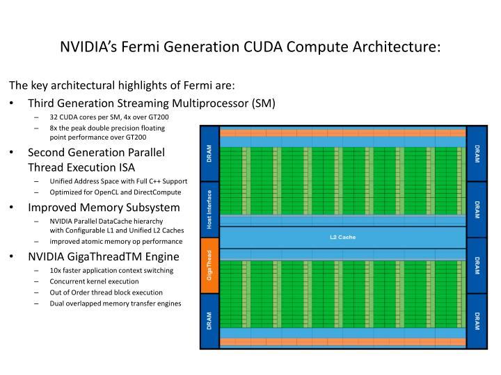 NVIDIA's Fermi Generation CUDA Compute Architecture: