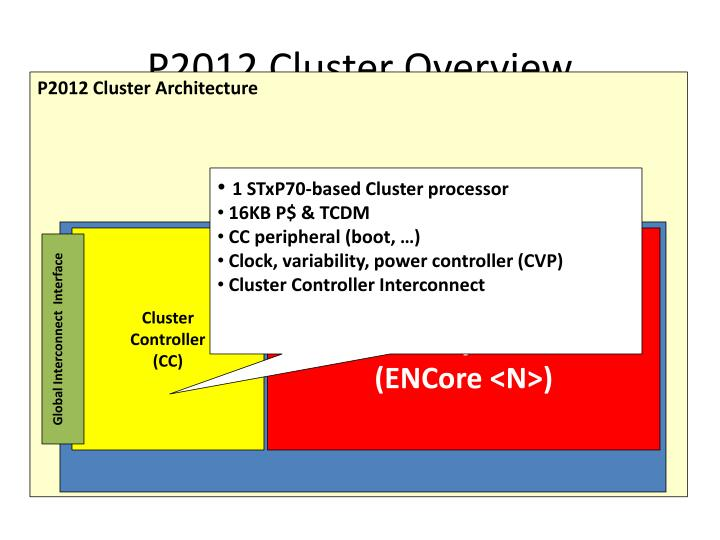 P2012 Cluster Overview