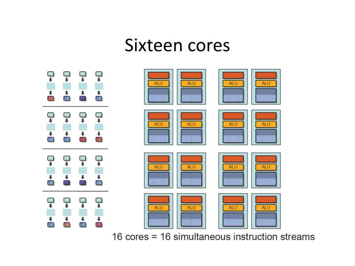 Sixteen cores