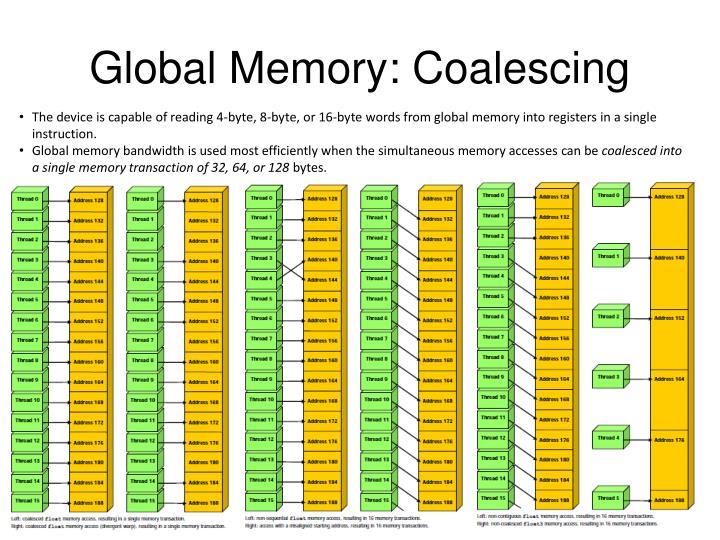 Global Memory: Coalescing