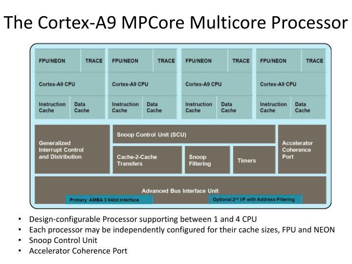 The Cortex-A9 MPCore Multicore Processor