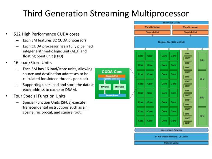 Third Generation Streaming Multiprocessor