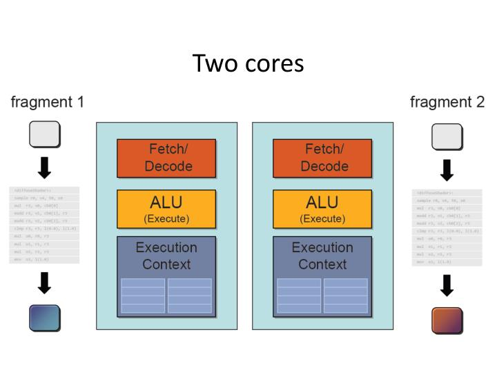 Two cores