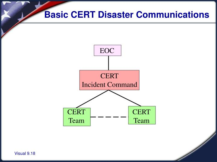Basic CERT Disaster Communications
