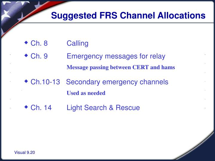 Suggested FRS Channel Allocations