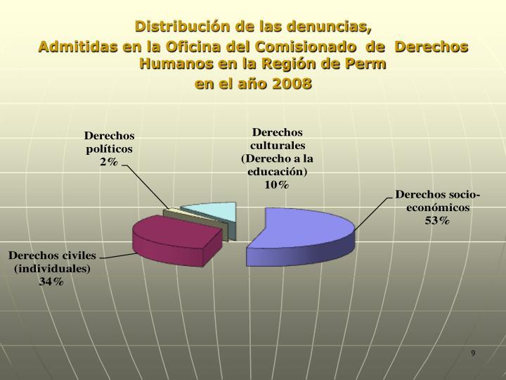Distribución de las denuncias