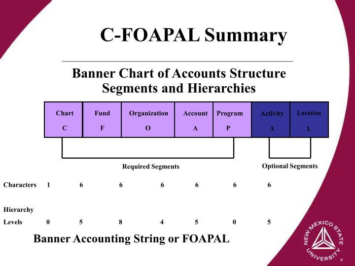 C-FOAPAL Summary