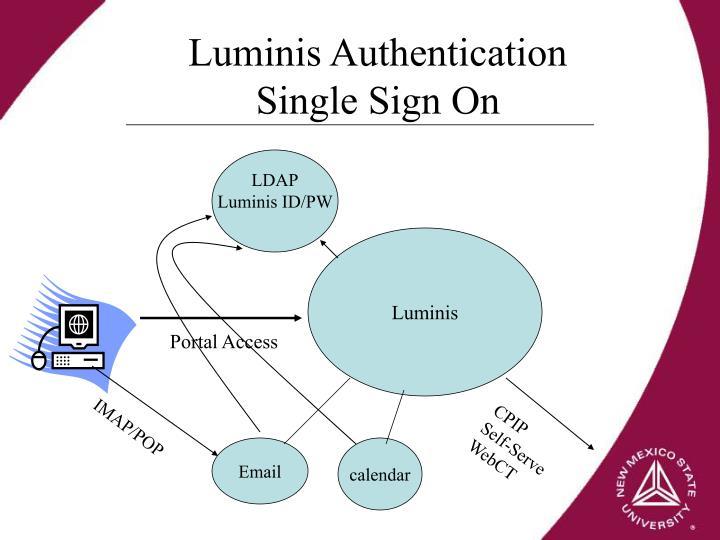 Luminis Authentication