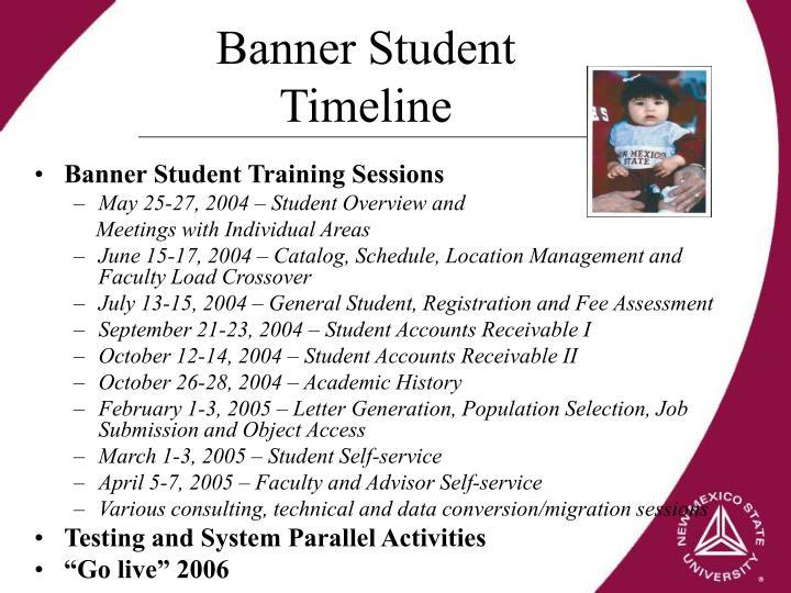 Banner Student Timeline