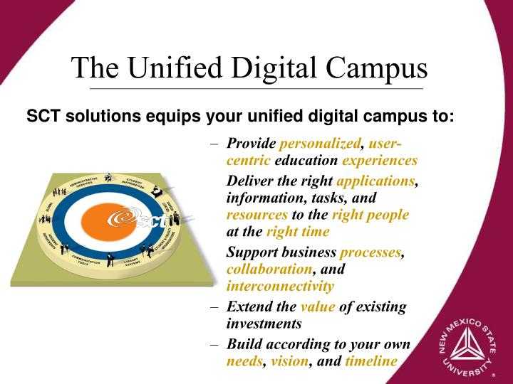 The Unified Digital Campus