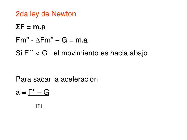 2da ley de Newton