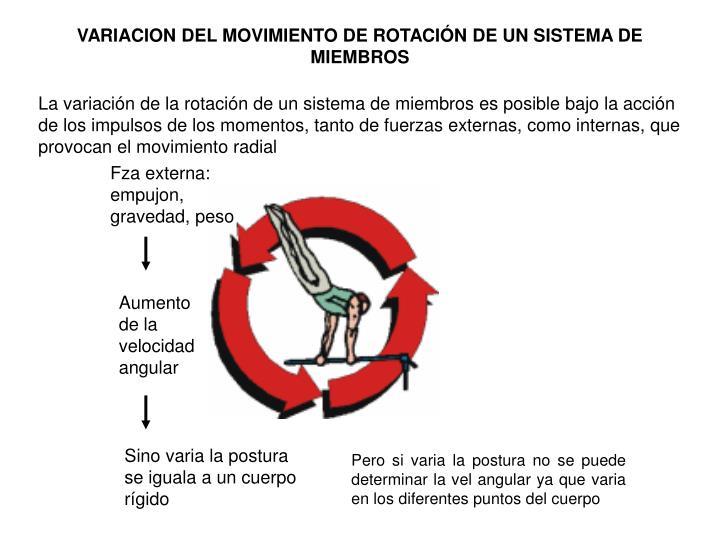VARIACION DEL MOVIMIENTO DE ROTACIÓN DE UN SISTEMA DE MIEMBROS