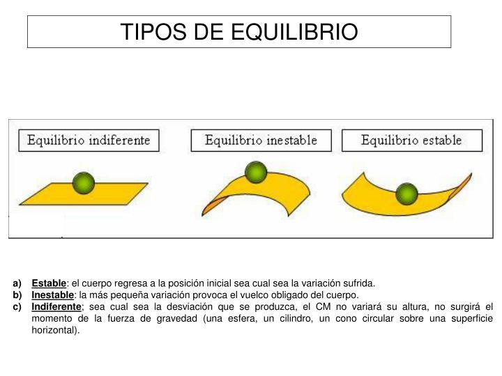 TIPOS DE EQUILIBRIO
