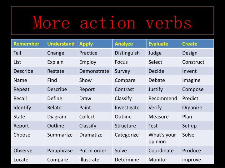 More action verbs