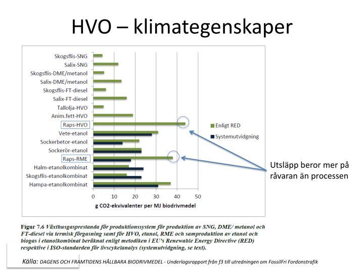 HVO – klimategenskaper