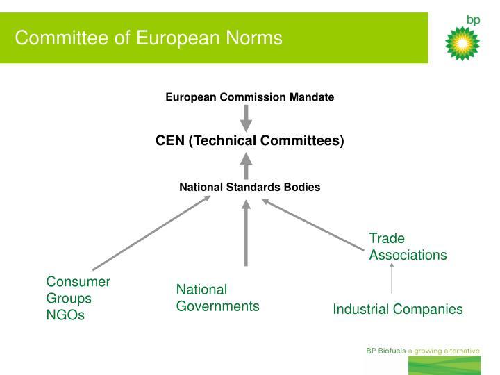 European Commission Mandate