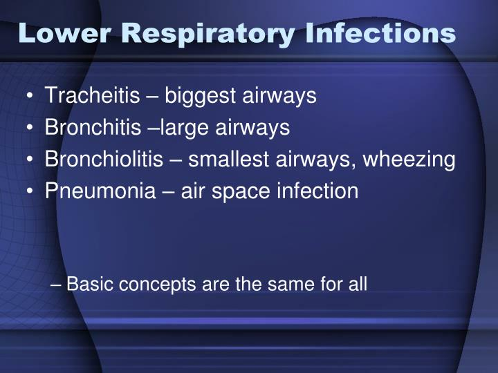 Lower Respiratory Infections