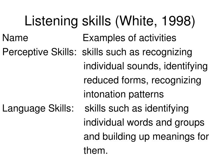 Listening skills (White, 1998)