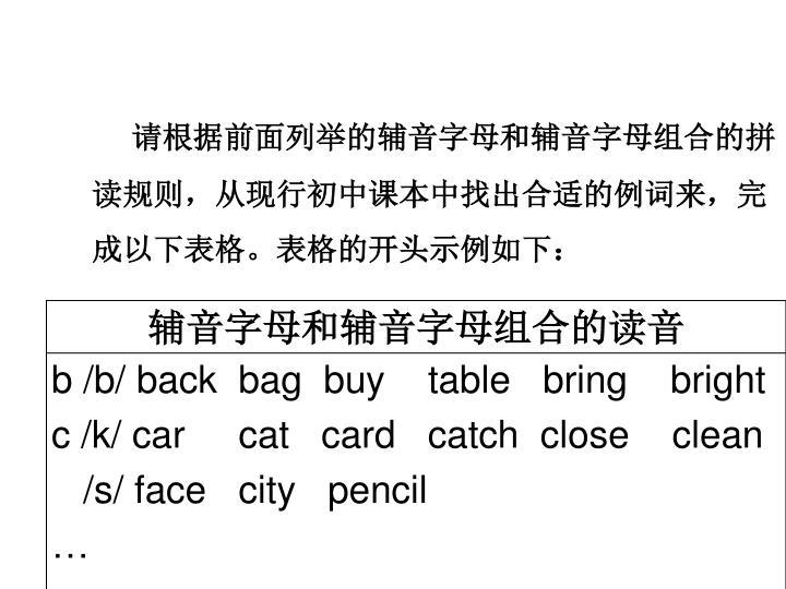 请根据前面列举的辅音字母和辅音字母组合的拼读规则,从现行初中课本中找出合适的例词来,完成以下表格。表格的开头示例如下: