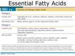 essential fatty acids2