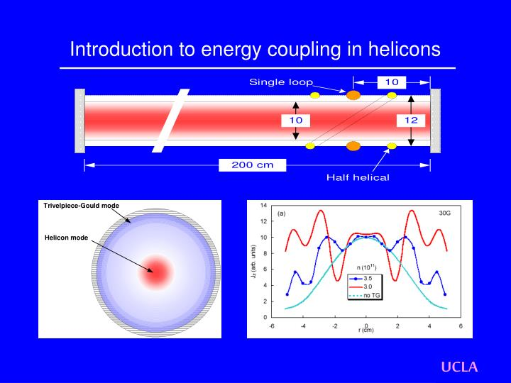 Introduction to energy coupling in helicons