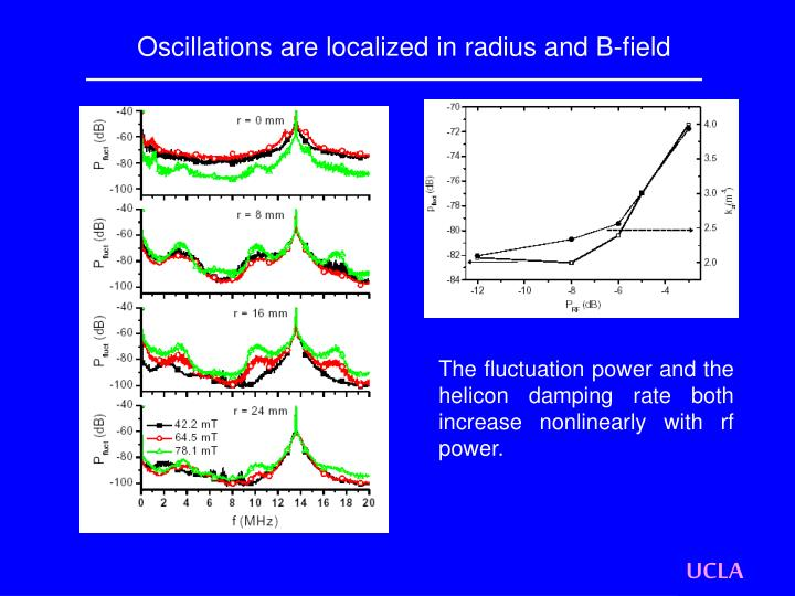 Oscillations are localized in radius and B-field