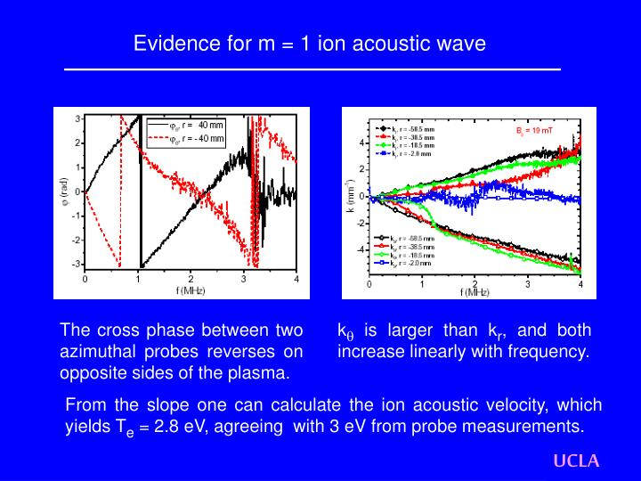Evidence for m = 1 ion acoustic wave