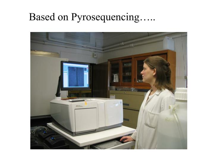 Based on Pyrosequencing…..