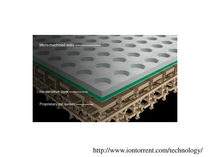 http://www.iontorrent.com/technology/