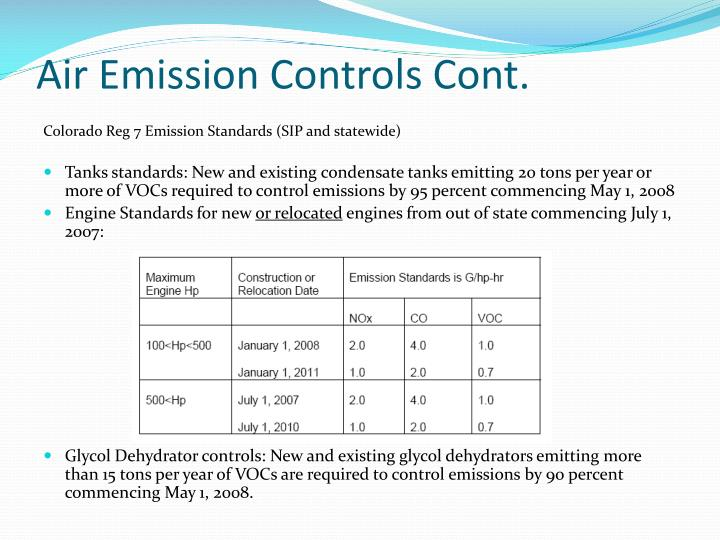 Air Emission Controls Cont.
